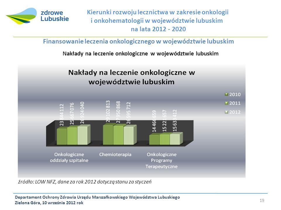 Departament Ochrony Zdrowia Urzędu Marszałkowskiego Województwa Lubuskiego Zielona Góra, 10 września 2012 rok 19 Kierunki rozwoju lecznictwa w zakresi