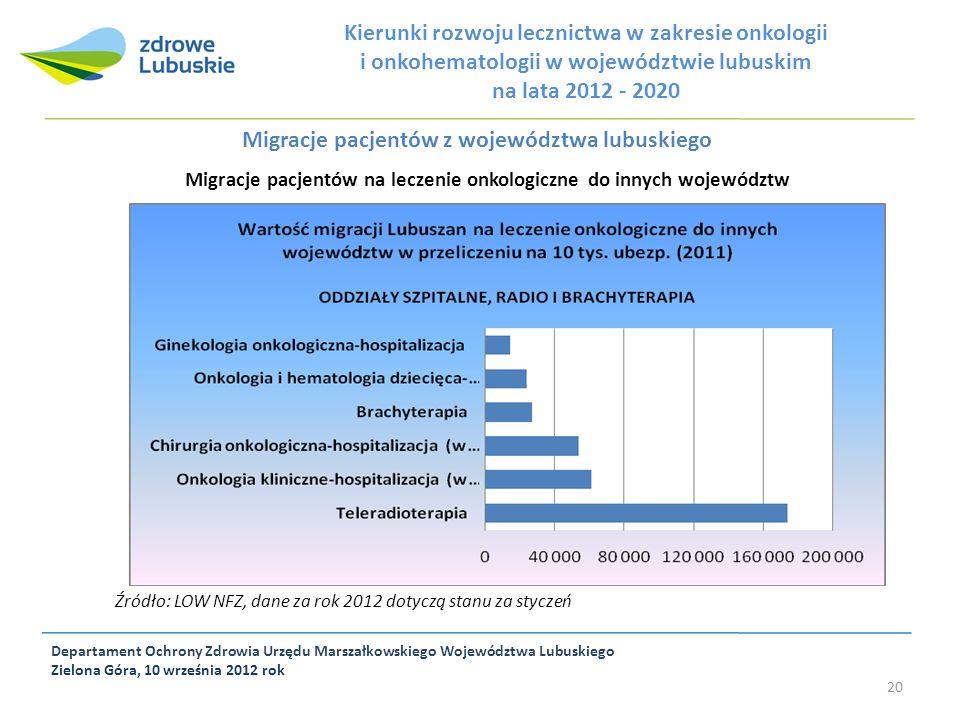 Departament Ochrony Zdrowia Urzędu Marszałkowskiego Województwa Lubuskiego Zielona Góra, 10 września 2012 rok 20 Kierunki rozwoju lecznictwa w zakresi