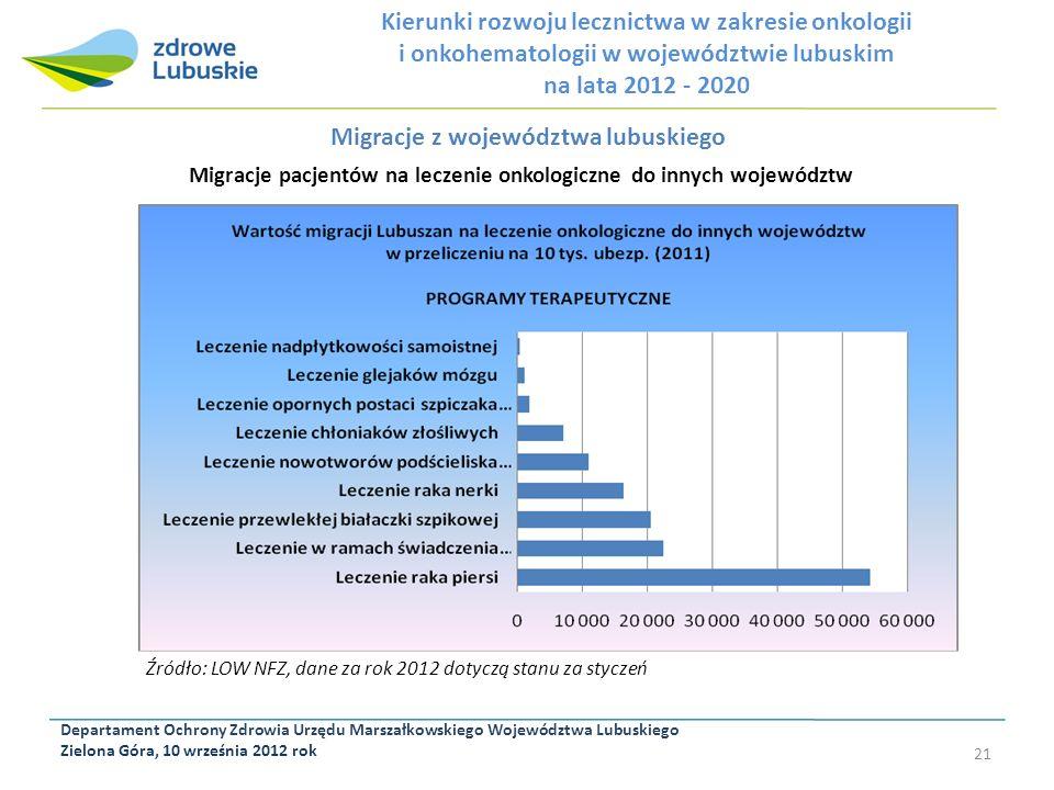 Departament Ochrony Zdrowia Urzędu Marszałkowskiego Województwa Lubuskiego Zielona Góra, 10 września 2012 rok 21 Migracje z województwa lubuskiego Mig