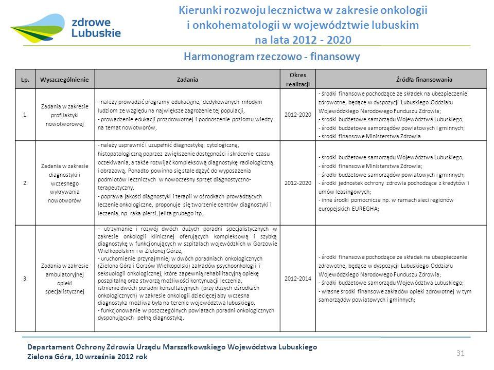 Departament Ochrony Zdrowia Urzędu Marszałkowskiego Województwa Lubuskiego Zielona Góra, 10 września 2012 rok 31 Harmonogram rzeczowo - finansowy Lp.W