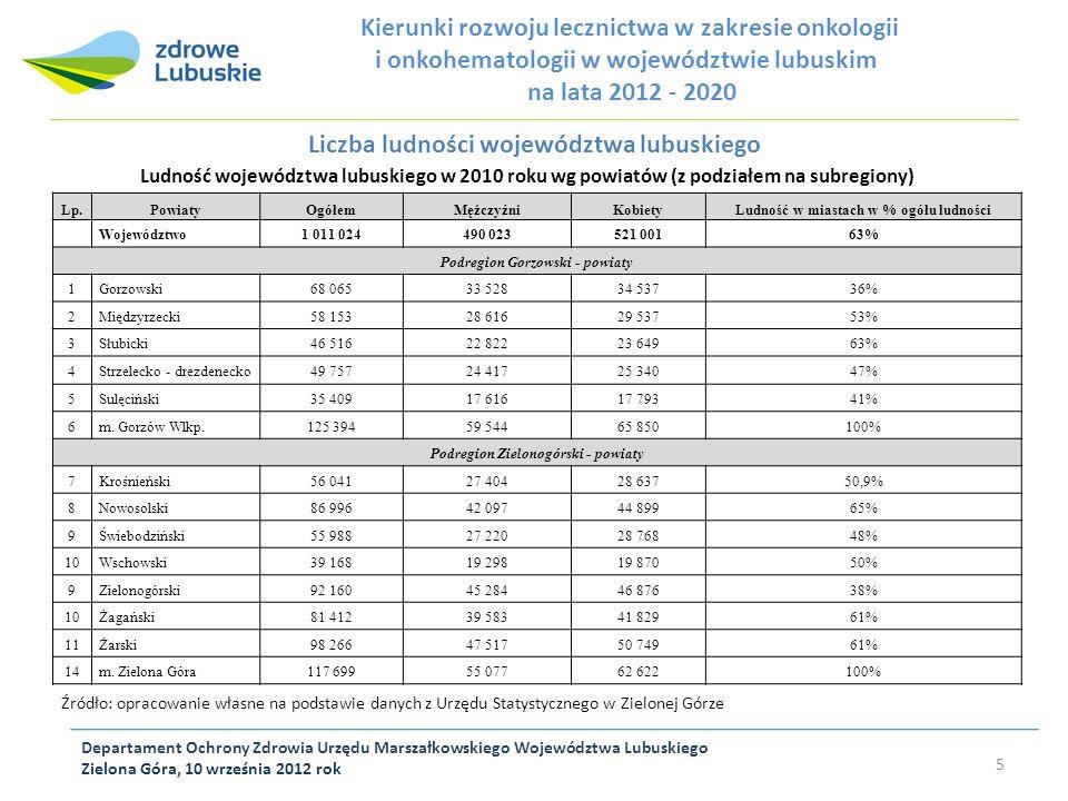 Liczba ludności województwa lubuskiego Departament Ochrony Zdrowia Urzędu Marszałkowskiego Województwa Lubuskiego Zielona Góra, 10 września 2012 rok 5