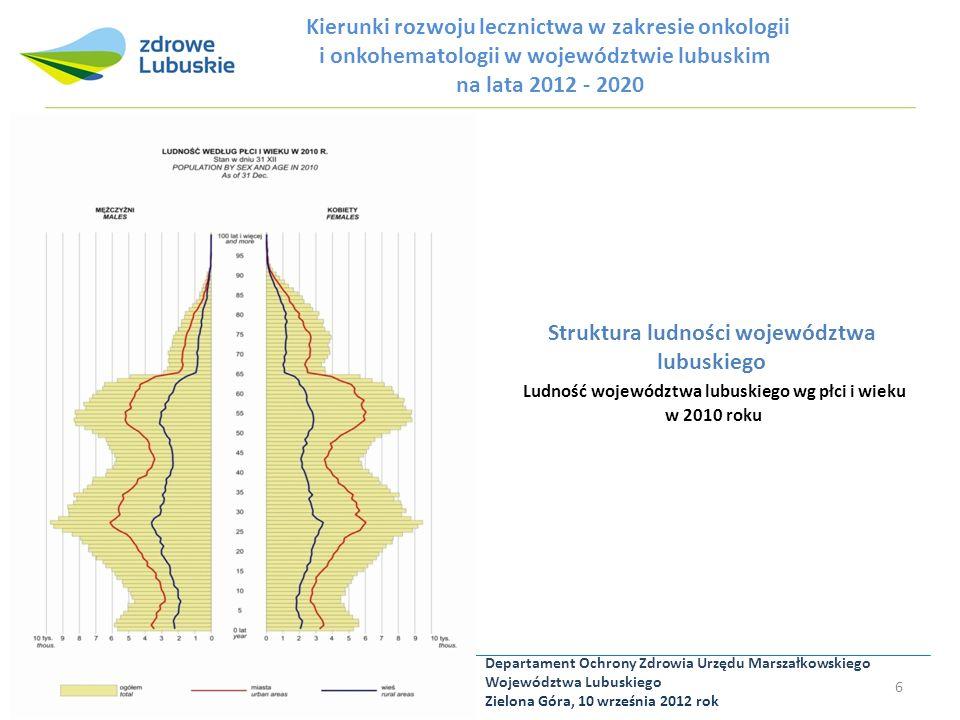 Departament Ochrony Zdrowia Urzędu Marszałkowskiego Województwa Lubuskiego Zielona Góra, 10 września 2012 rok 6 Kierunki rozwoju lecznictwa w zakresie