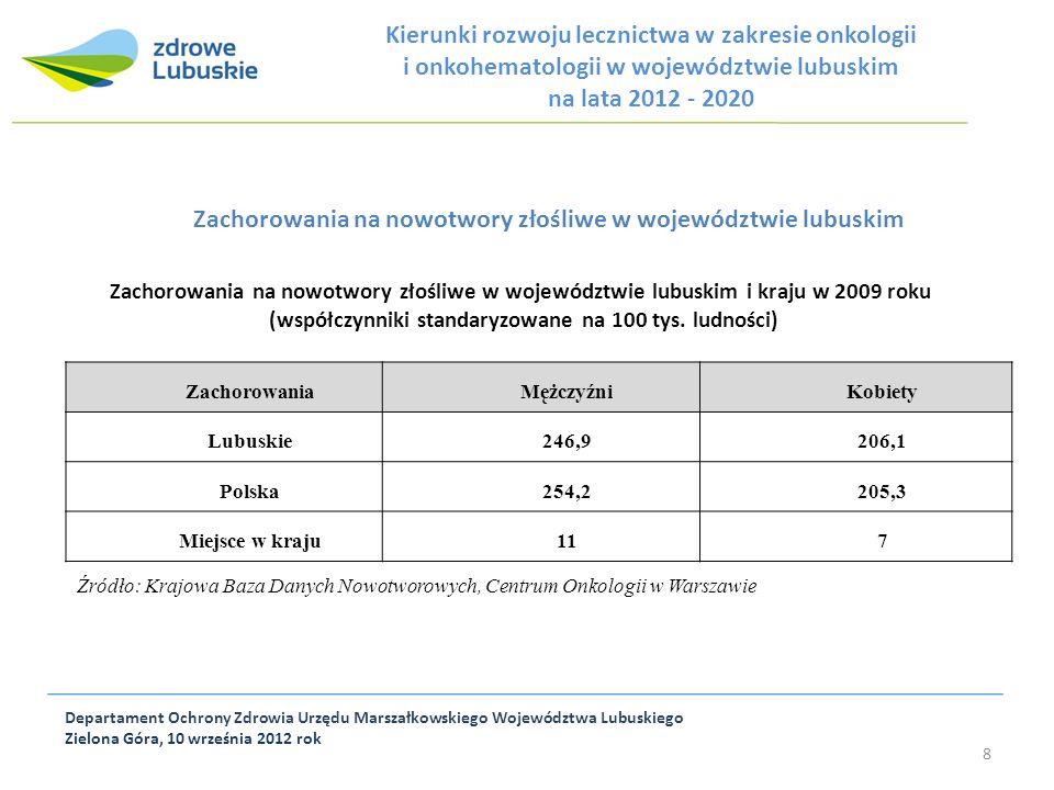 Zachorowania na nowotwory złośliwe w województwie lubuskim Departament Ochrony Zdrowia Urzędu Marszałkowskiego Województwa Lubuskiego Zielona Góra, 10