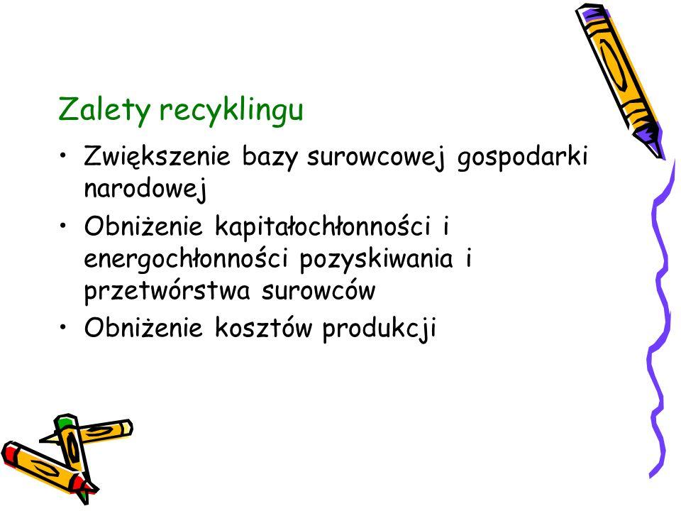 Zalety recyklingu Zwiększenie bazy surowcowej gospodarki narodowej Obniżenie kapitałochłonności i energochłonności pozyskiwania i przetwórstwa surowcó