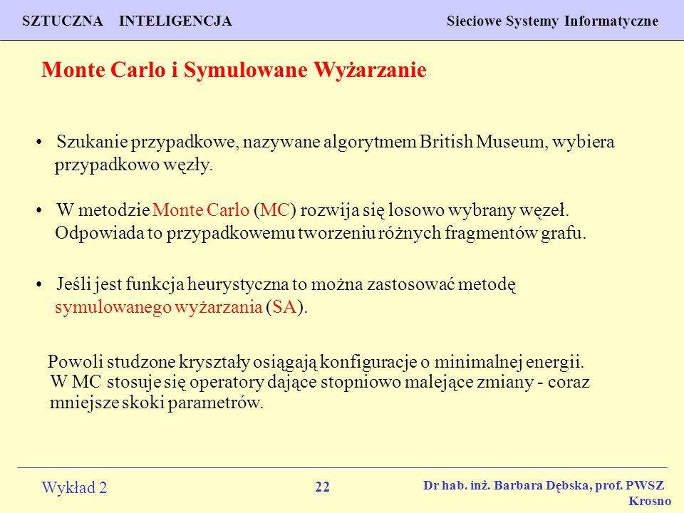 22 Wykład 2 PROGNOZOWANIE WŁAŚCIWOŚCI MATERIAŁÓW Inżynieria Materiałowa SZTUCZNA INTELIGENCJA Sieciowe Systemy Informatyczne Dr hab. inż. Barbara Dębs
