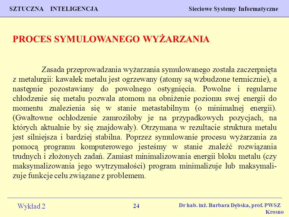 24 Wykład 2 PROGNOZOWANIE WŁAŚCIWOŚCI MATERIAŁÓW Inżynieria Materiałowa SZTUCZNA INTELIGENCJA Sieciowe Systemy Informatyczne Dr hab. inż. Barbara Dębs