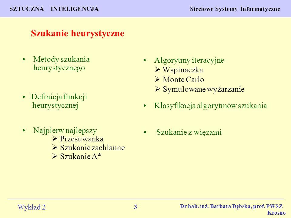 3 Wykład 2 PROGNOZOWANIE WŁAŚCIWOŚCI MATERIAŁÓW Inżynieria Materiałowa SZTUCZNA INTELIGENCJA Sieciowe Systemy Informatyczne Dr hab. inż. Barbara Dębsk