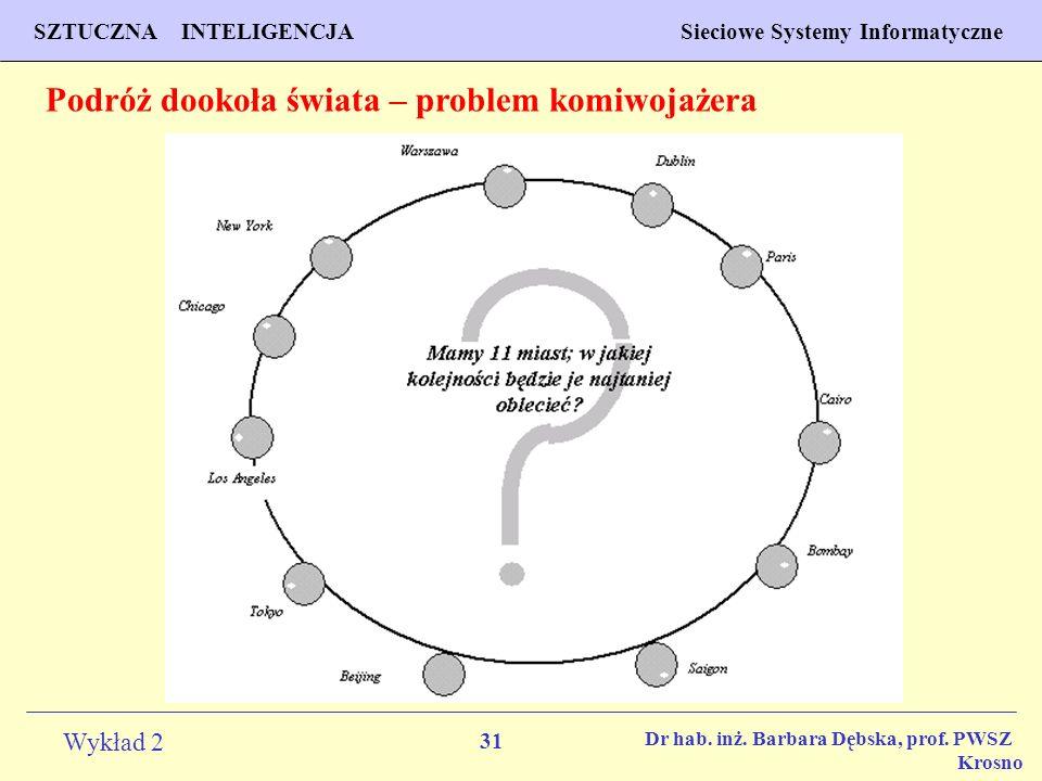31 Wykład 2 PROGNOZOWANIE WŁAŚCIWOŚCI MATERIAŁÓW Inżynieria Materiałowa SZTUCZNA INTELIGENCJA Sieciowe Systemy Informatyczne Dr hab. inż. Barbara Dębs