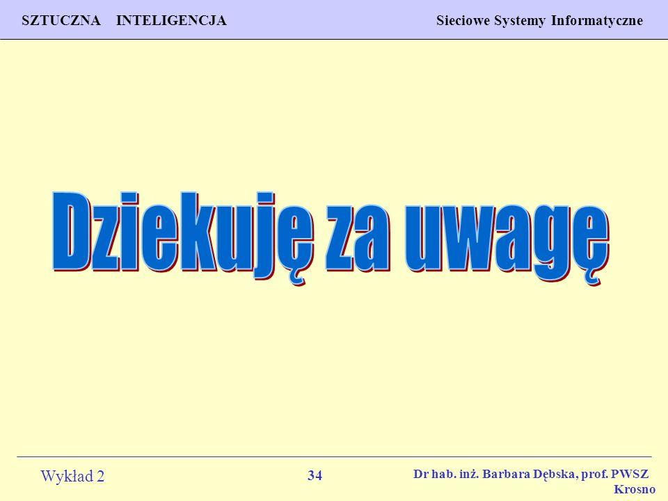 34 Wykład 2 PROGNOZOWANIE WŁAŚCIWOŚCI MATERIAŁÓW Inżynieria Materiałowa SZTUCZNA INTELIGENCJA Sieciowe Systemy Informatyczne Dr hab. inż. Barbara Dębs