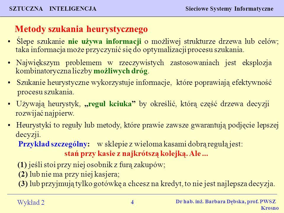 4 Wykład 2 PROGNOZOWANIE WŁAŚCIWOŚCI MATERIAŁÓW Inżynieria Materiałowa SZTUCZNA INTELIGENCJA Sieciowe Systemy Informatyczne Dr hab. inż. Barbara Dębsk