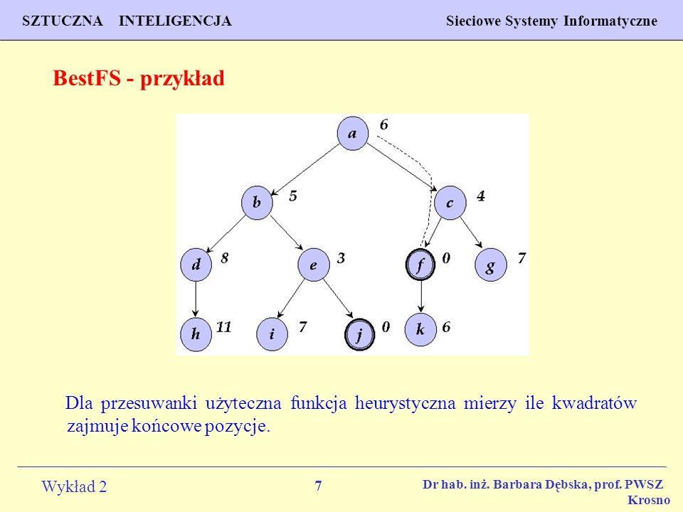 7 Wykład 2 PROGNOZOWANIE WŁAŚCIWOŚCI MATERIAŁÓW Inżynieria Materiałowa SZTUCZNA INTELIGENCJA Sieciowe Systemy Informatyczne Dr hab. inż. Barbara Dębsk