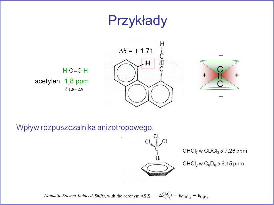 Przykłady = + 1,71 Wpływ rozpuszczalnika anizotropowego: acetylen: 1,8 ppm H-C C-H C C _ ++ _ CHCl 3 w CDCl 3 7,26 ppm CHCl 3 w C 6 D 6 6,15 ppm