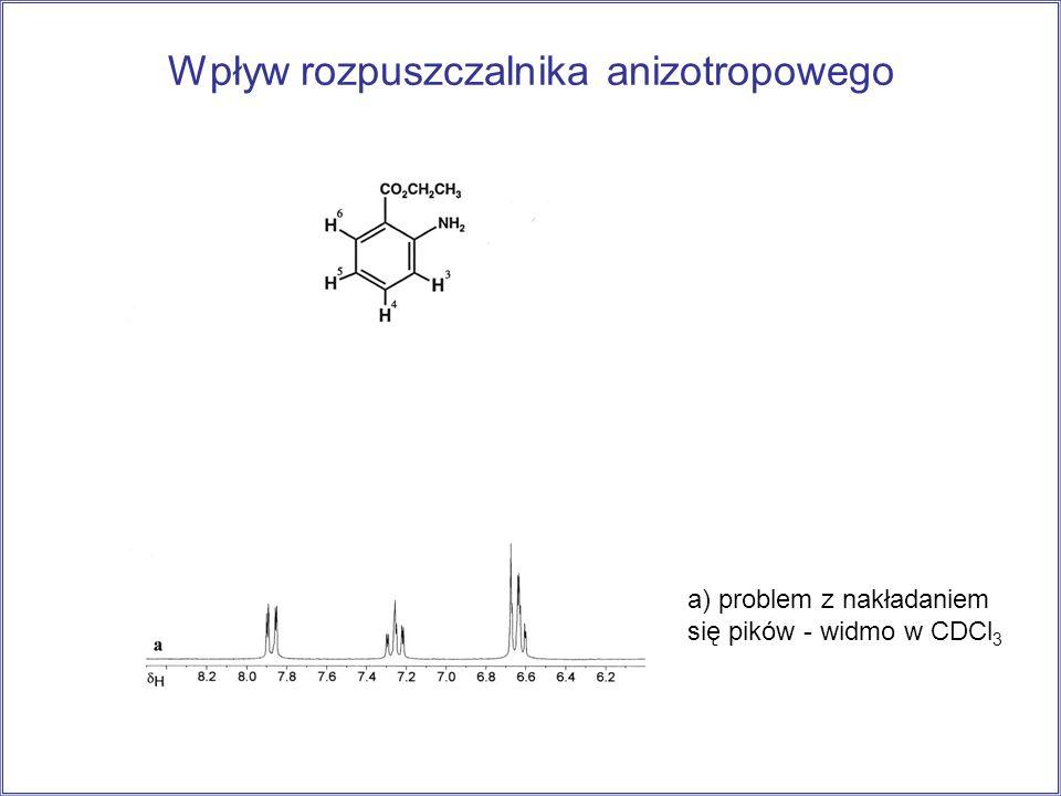 Wpływ rozpuszczalnika anizotropowego a) problem z nakładaniem się pików - widmo w CDCl 3 b) widmo w C 6 D 6
