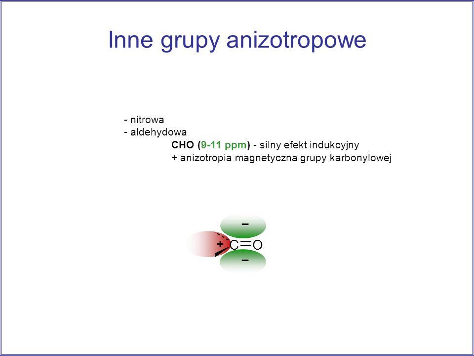 _ + _ Inne grupy anizotropowe - nitrowa - aldehydowa CHO (9-11 ppm) - silny efekt indukcyjny + anizotropia magnetyczna grupy karbonylowej CO