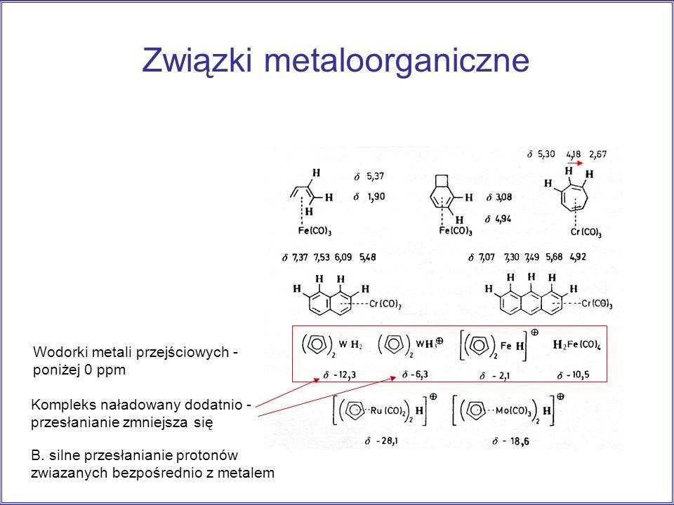 Związki metaloorganiczne Wodorki metali przejściowych - poniżej 0 ppm Kompleks naładowany dodatnio - przesłanianie zmniejsza się B. silne przesłaniani