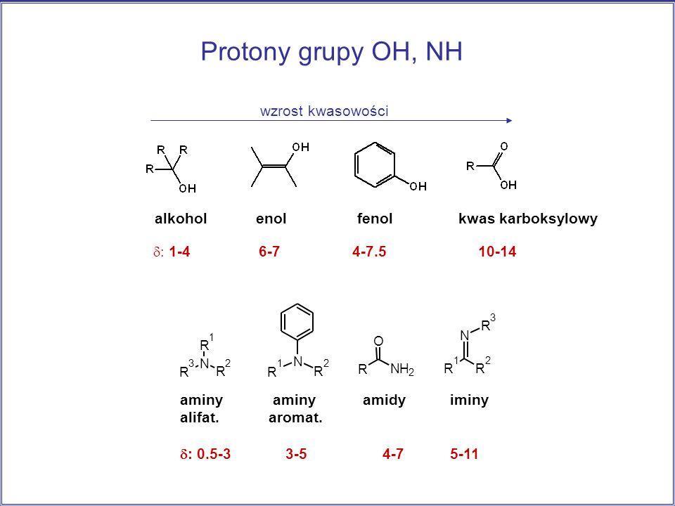 Protony grupy OH, NH alkohol enolfenol kwas karboksylowy wzrost kwasowości 1-4 6-7 4-7.5 10-14 aminy aminy amidy iminy alifat. aromat. : 0.5-3 3-54-75