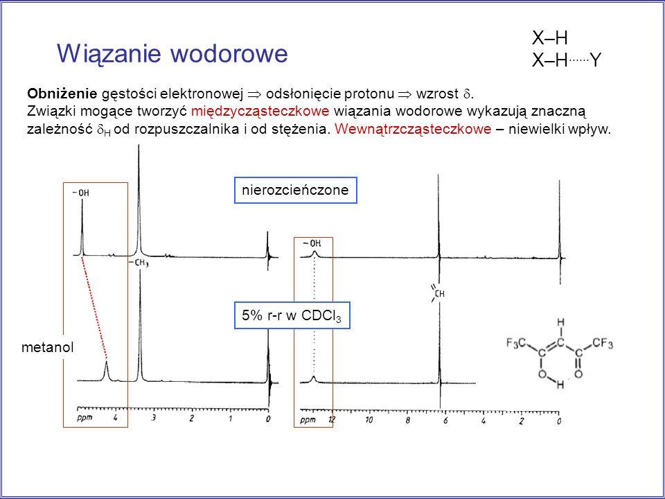 Wiązanie wodorowe X–H X–H...... Y nierozcieńczone Obniżenie gęstości elektronowej odsłonięcie protonu wzrost. Związki mogące tworzyć międzycząsteczkow