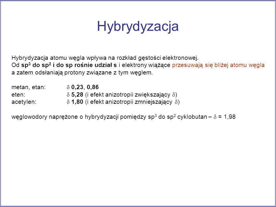 Hybrydyzacja Hybrydyzacja atomu węgla wpływa na rozkład gęstości elektronowej. Od sp 3 do sp 2 i do sp rośnie udział s i elektrony wiążące przesuwają
