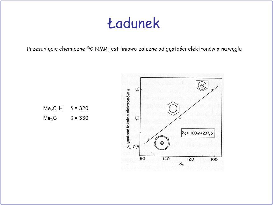 Ładunek Me 2 C + H = 320 Me 3 C + = 330 Przesunięcie chemiczne 13 C NMR jest liniowo zależne od gęstości elektronów na węglu