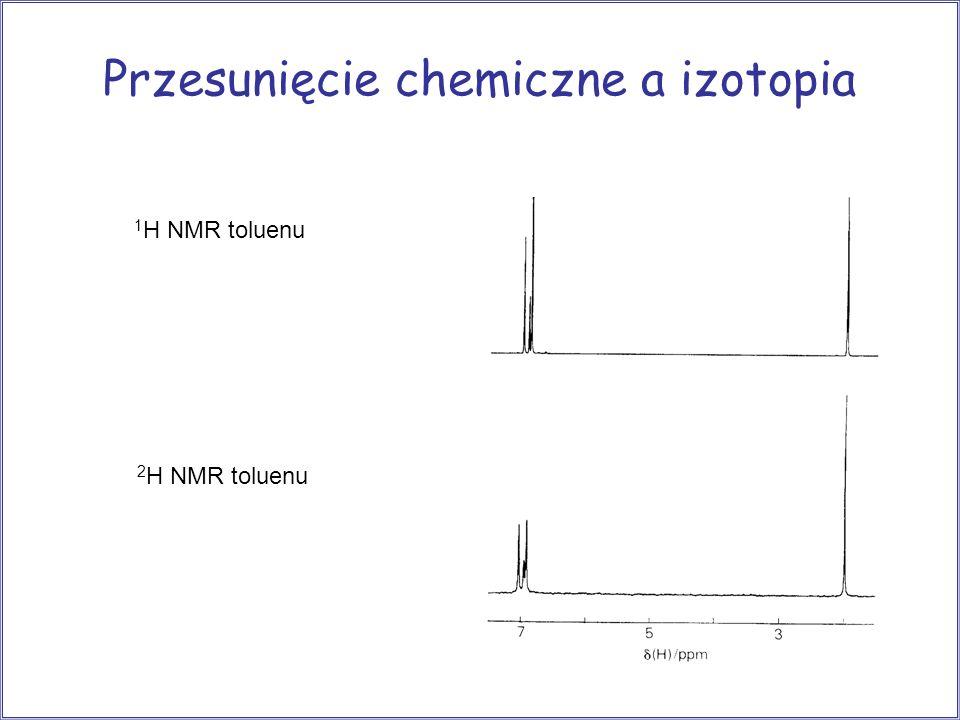 Przesunięcie chemiczne a izotopia 1 H NMR toluenu 2 H NMR toluenu