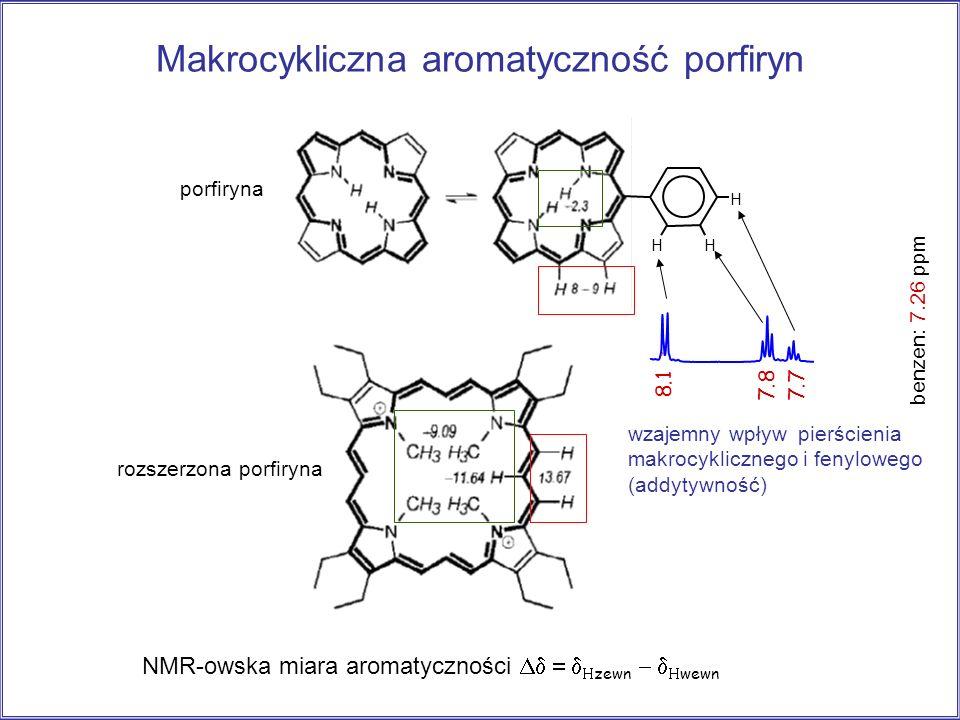 Makrocykliczna aromatyczność porfiryn porfiryna rozszerzona porfiryna 8.1 7.87.7 HH H wzajemny wpływ pierścienia makrocyklicznego i fenylowego (addyty