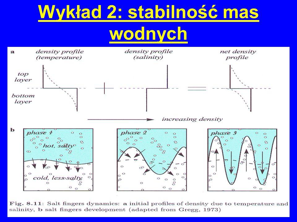 Wykład 2: stabilność mas wodnych