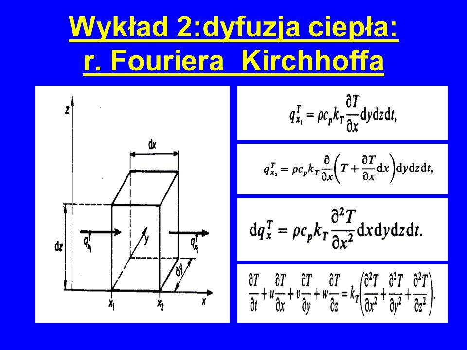 Wykład 2:dyfuzja ciepła: r. Fouriera_Kirchhoffa