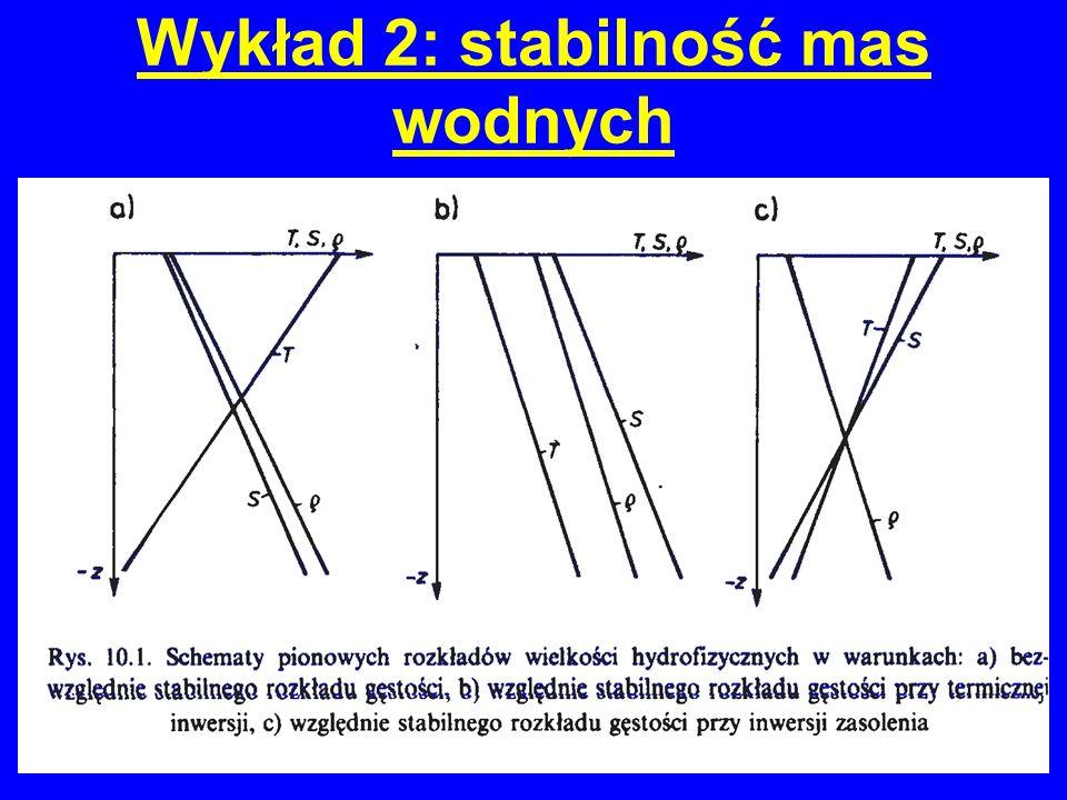 Rozwiązania dla fal wewętrznych ilustrowano przykładami na foliach
