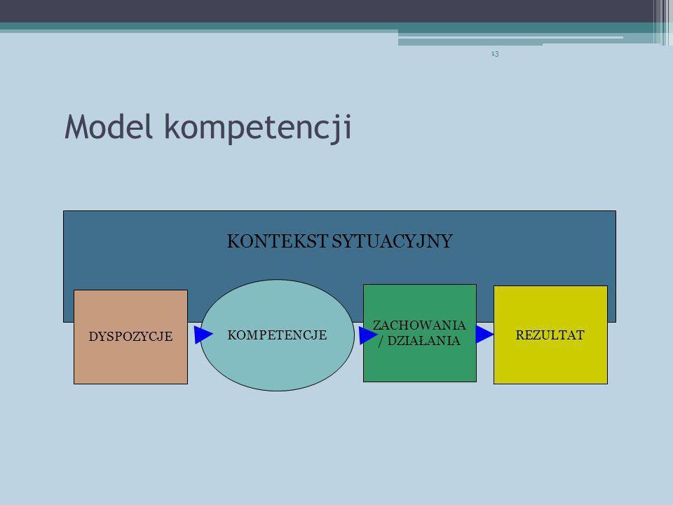 13 Model kompetencji KONTEKST SYTUACYJNY DYSPOZYCJE ZACHOWANIA / DZIAŁANIA REZULTAT KOMPETENCJE