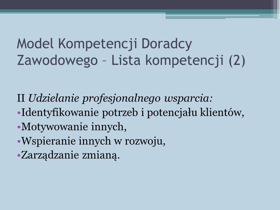 Model Kompetencji Doradcy Zawodowego – Lista kompetencji (2) II Udzielanie profesjonalnego wsparcia: Identyfikowanie potrzeb i potencjału klientów, Motywowanie innych, Wspieranie innych w rozwoju, Zarządzanie zmianą.