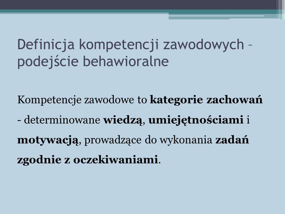 Definicja kompetencji zawodowych – podejście behawioralne Kompetencje zawodowe to kategorie zachowań - determinowane wiedzą, umiejętnościami i motywac
