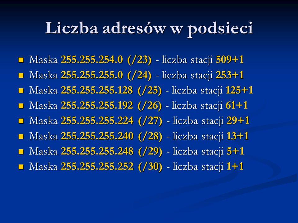 Liczba adresów w podsieci Maska 255.255.254.0 (/23) - liczba stacji 509+1 Maska 255.255.254.0 (/23) - liczba stacji 509+1 Maska 255.255.255.0 (/24) -