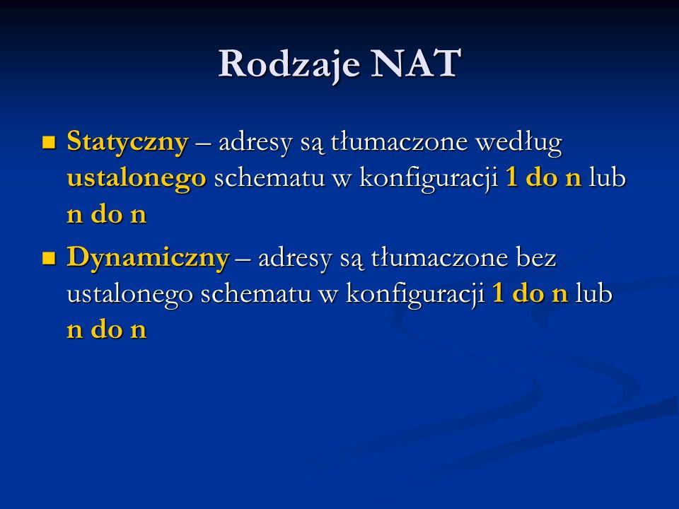 Rodzaje NAT Statyczny – adresy są tłumaczone według ustalonego schematu w konfiguracji 1 do n lub n do n Statyczny – adresy są tłumaczone według ustal