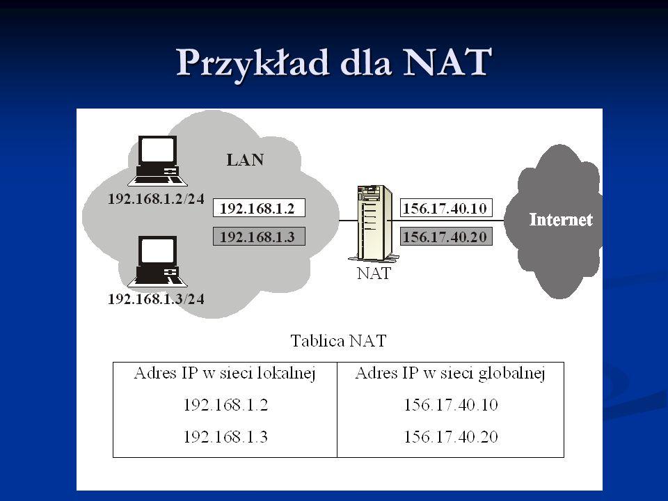 Przykład dla NAT