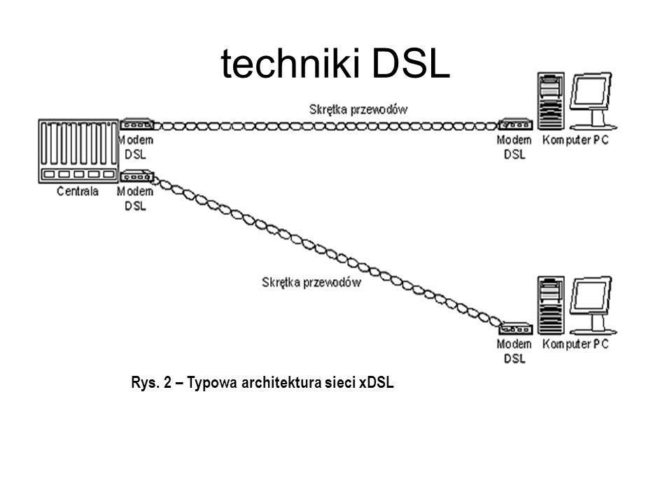 Rys. 2 – Typowa architektura sieci xDSL techniki DSL