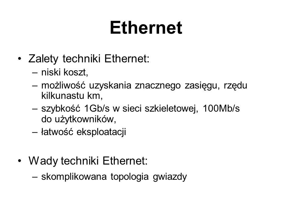Ethernet Zalety techniki Ethernet: –niski koszt, –możliwość uzyskania znacznego zasięgu, rzędu kilkunastu km, –szybkość 1Gb/s w sieci szkieletowej, 10