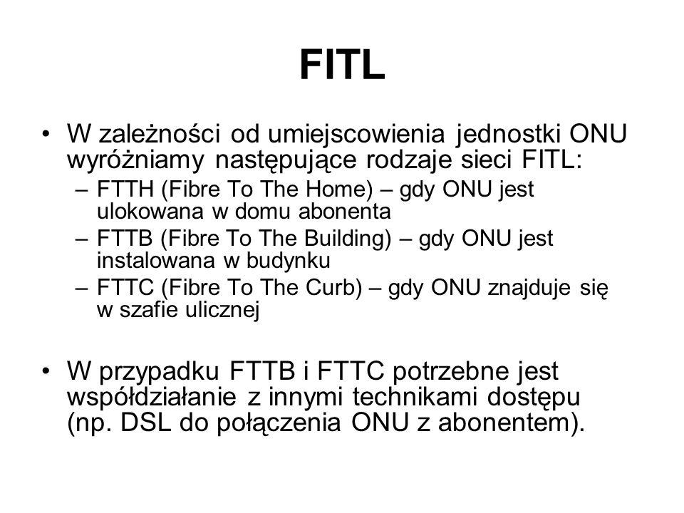 W zależności od umiejscowienia jednostki ONU wyróżniamy następujące rodzaje sieci FITL: –FTTH (Fibre To The Home) – gdy ONU jest ulokowana w domu abon