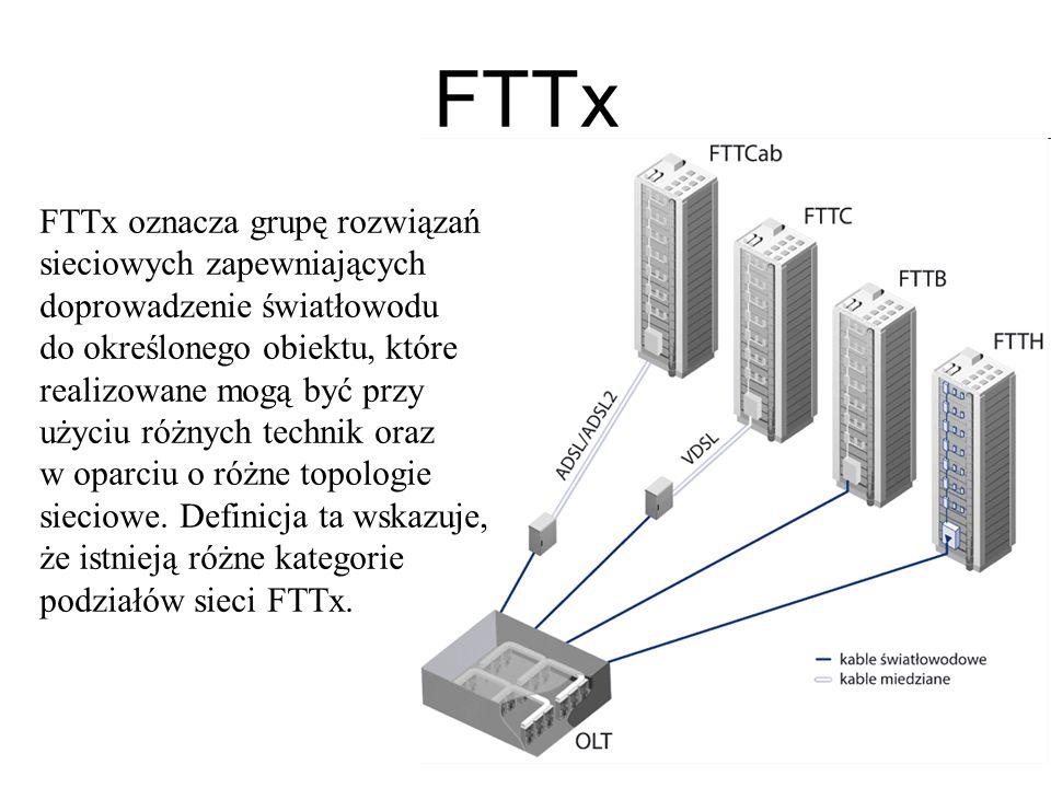 FTTx FTTx oznacza grupę rozwiązań sieciowych zapewniających doprowadzenie światłowodu do określonego obiektu, które realizowane mogą być przy użyciu r