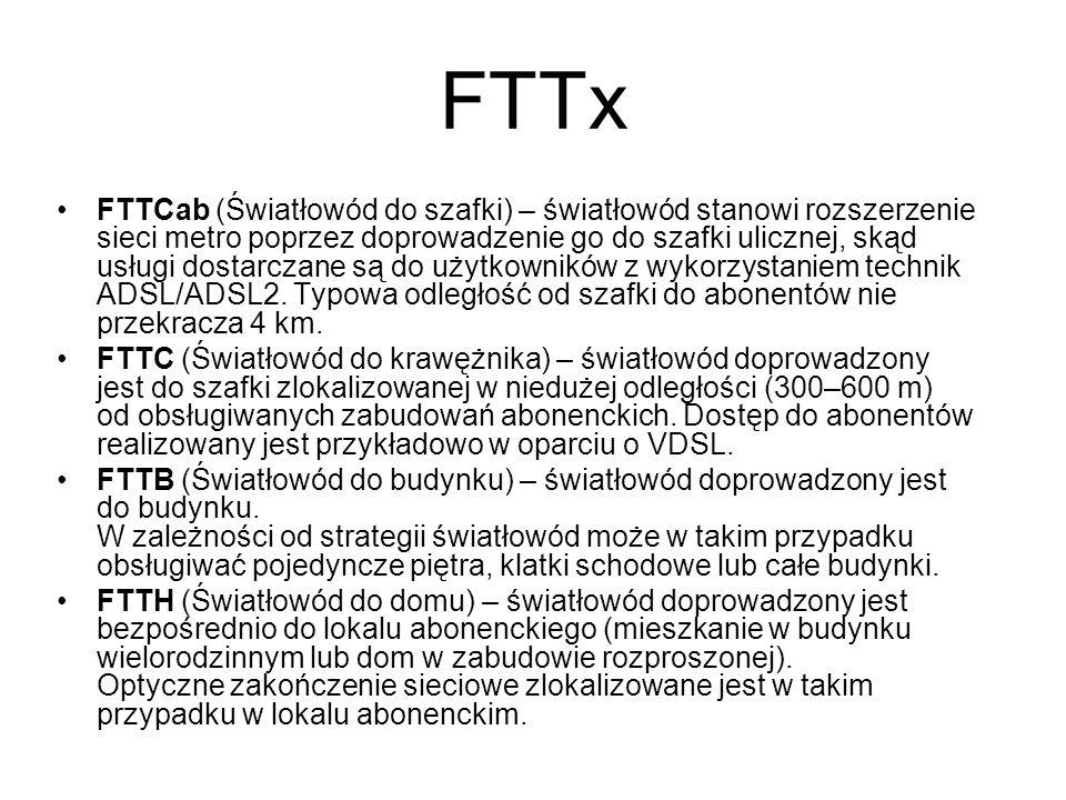 FTTx FTTCab (Światłowód do szafki) – światłowód stanowi rozszerzenie sieci metro poprzez doprowadzenie go do szafki ulicznej, skąd usługi dostarczane