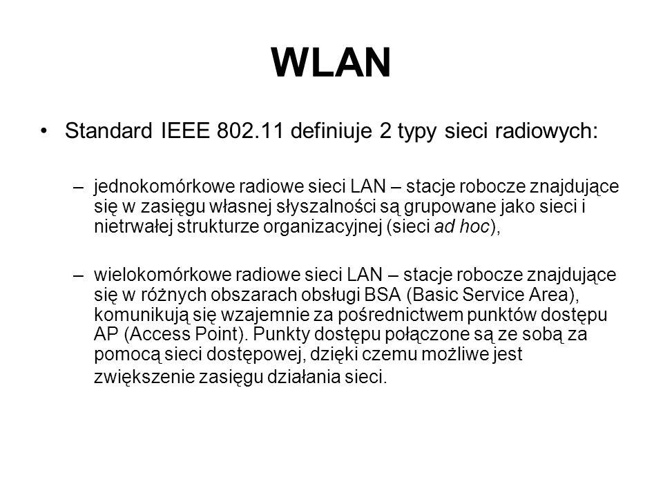 WLAN Standard IEEE 802.11 definiuje 2 typy sieci radiowych: –jednokomórkowe radiowe sieci LAN – stacje robocze znajdujące się w zasięgu własnej słysza