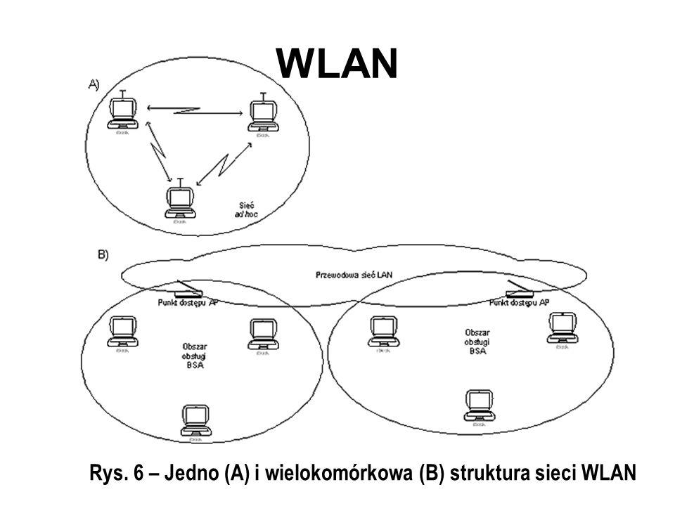 Rys. 6 – Jedno (A) i wielokomórkowa (B) struktura sieci WLAN WLAN