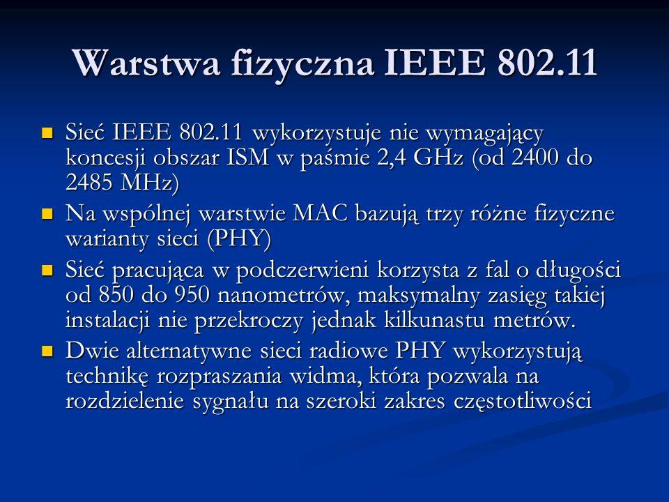 Warstwa fizyczna IEEE 802.11 Sieć IEEE 802.11 wykorzystuje nie wymagający koncesji obszar ISM w paśmie 2,4 GHz (od 2400 do 2485 MHz) Sieć IEEE 802.11