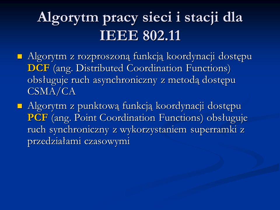 Algorytm pracy sieci i stacji dla IEEE 802.11 Algorytm z rozproszoną funkcją koordynacji dostępu DCF (ang. Distributed Coordination Functions) obsługu