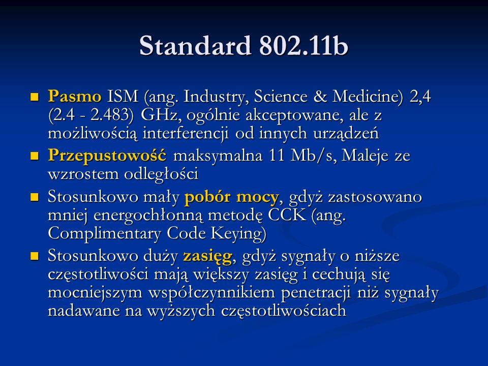 Standard 802.11b Pasmo ISM (ang. Industry, Science & Medicine) 2,4 (2.4 - 2.483) GHz, ogólnie akceptowane, ale z możliwością interferencji od innych u