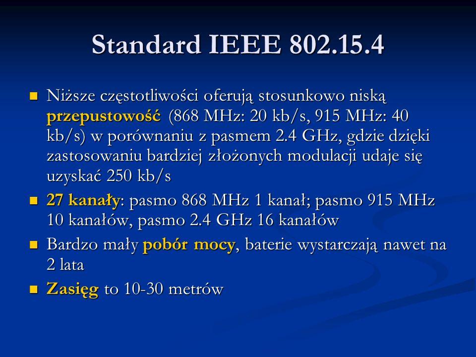 Standard IEEE 802.15.4 Niższe częstotliwości oferują stosunkowo niską przepustowość (868 MHz: 20 kb/s, 915 MHz: 40 kb/s) w porównaniu z pasmem 2.4 GHz