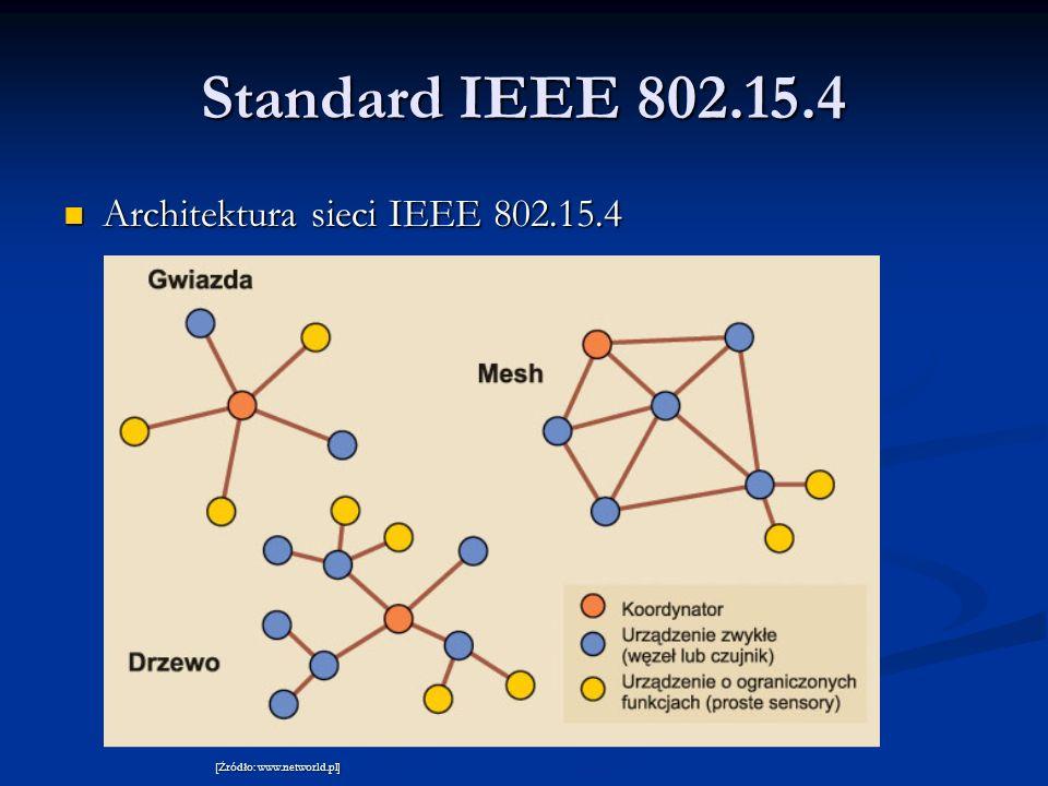 Standard IEEE 802.15.4 Architektura sieci IEEE 802.15.4 Architektura sieci IEEE 802.15.4 [Źródło: www.networld.pl]