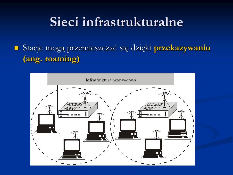 Sieci infrastrukturalne Stacje mogą przemieszczać się dzięki przekazywaniu (ang. roaming) Stacje mogą przemieszczać się dzięki przekazywaniu (ang. roa