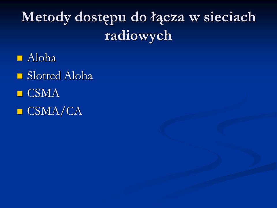Metody dostępu do łącza w sieciach radiowych Aloha Aloha Slotted Aloha Slotted Aloha CSMA CSMA CSMA/CA CSMA/CA