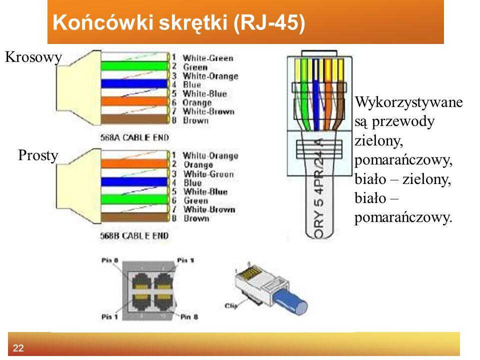 22 Końcówki skrętki (RJ-45) Prosty Krosowy Wykorzystywane są przewody zielony, pomarańczowy, biało – zielony, biało – pomarańczowy.