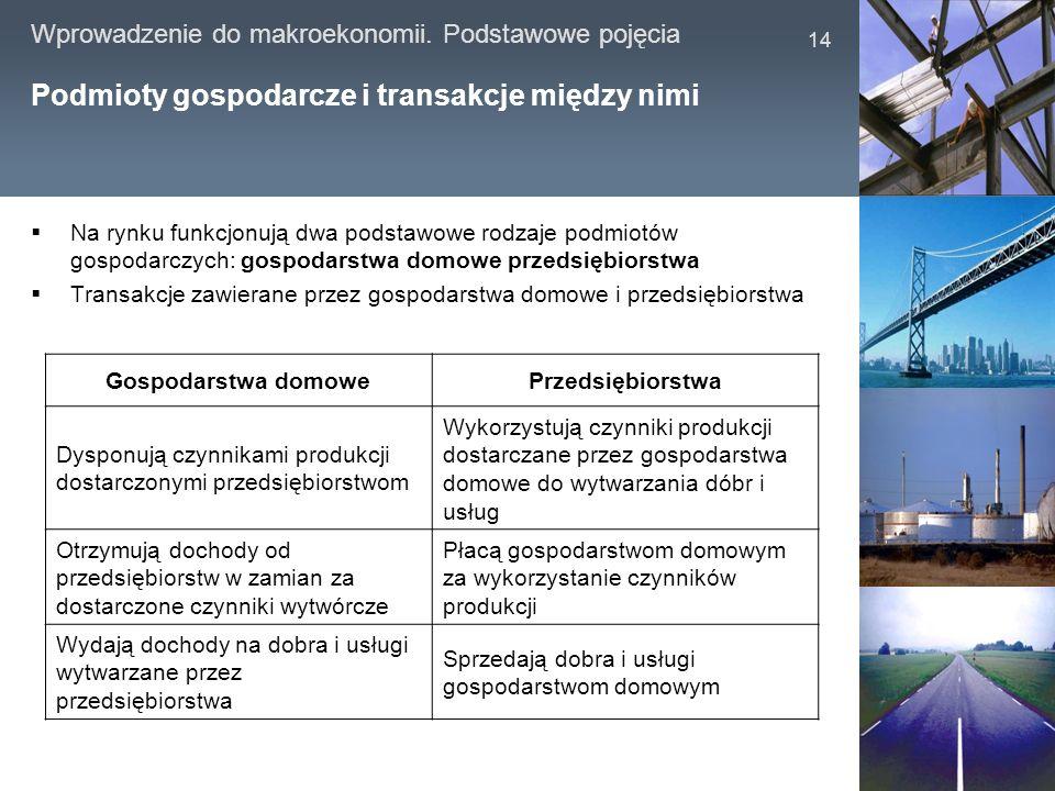 Wprowadzenie do makroekonomii. Podstawowe pojęcia 14 Podmioty gospodarcze i transakcje między nimi Na rynku funkcjonują dwa podstawowe rodzaje podmiot